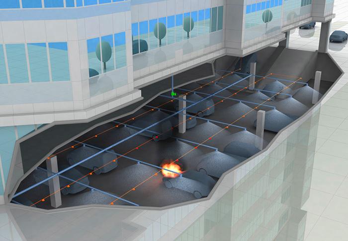 Дренчерная система пожаротушения на предприятии