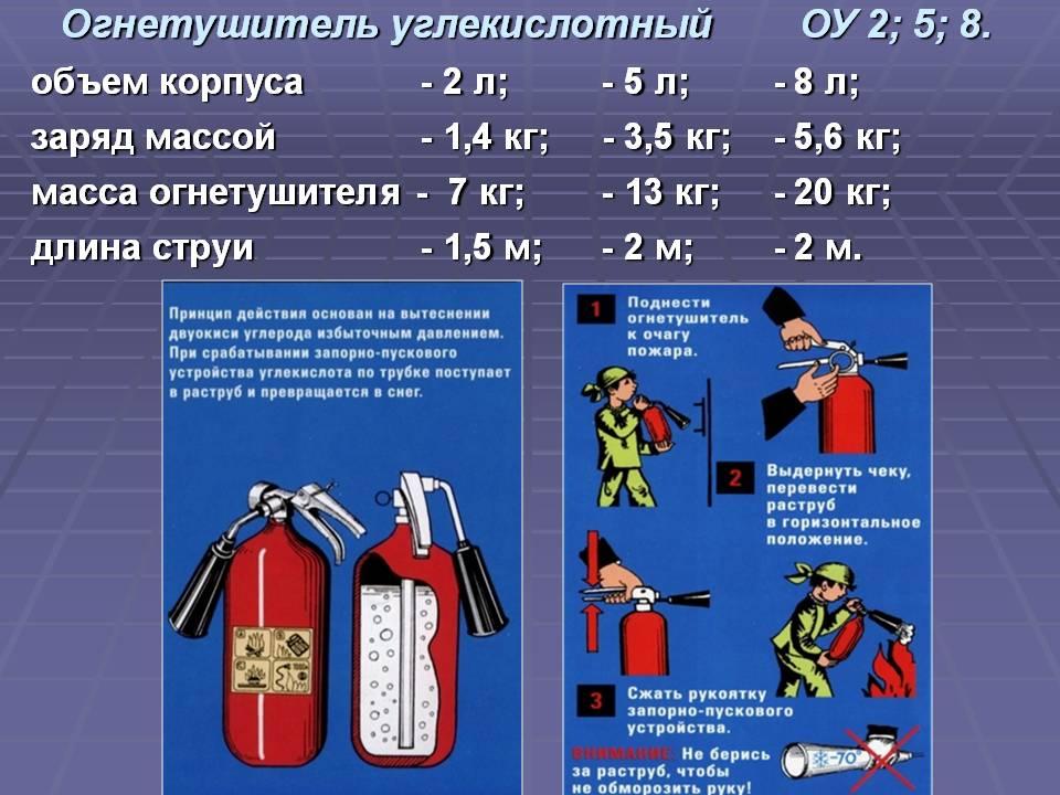 Инструкция по использованию огнетушителя углекислотного типа