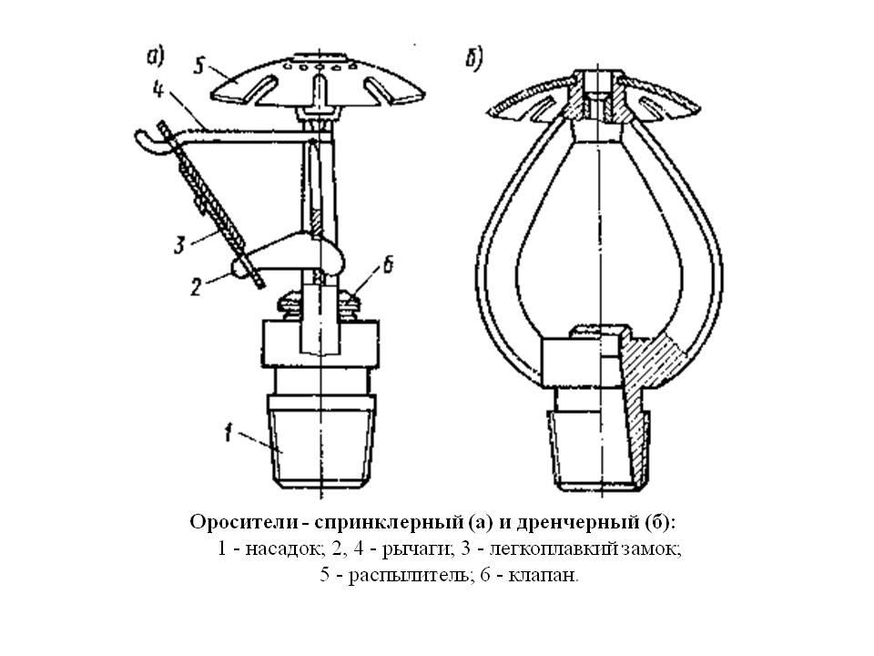 Отличия дренчерной системы пожаротушения от спринклерной