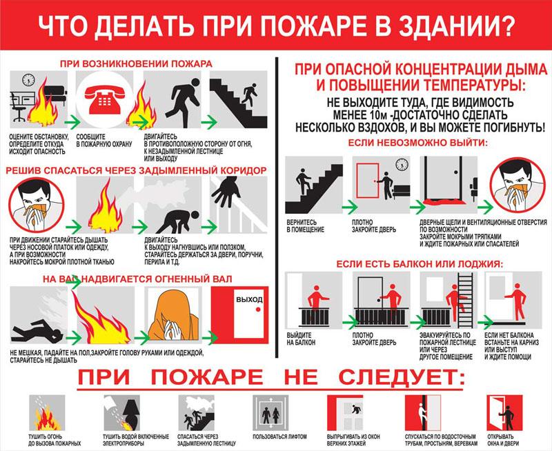 Что делать при обнаружении пожара