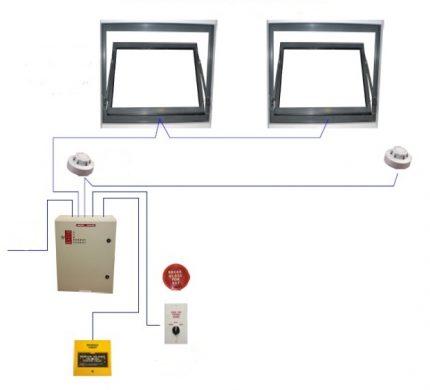 Система дымоудаления в частном доме