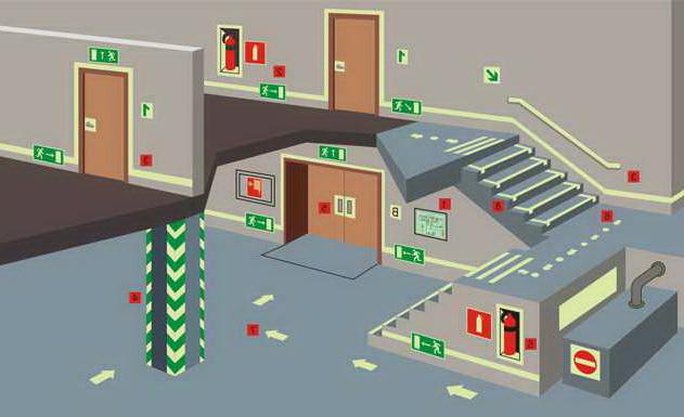 Схема расположения путей и выходов эвакуации