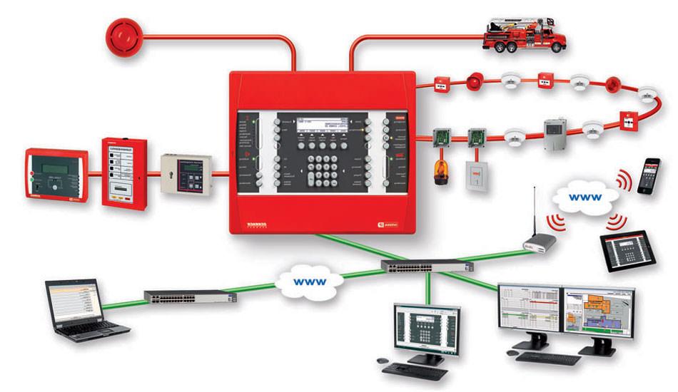 Подключение пожарной сигнализации