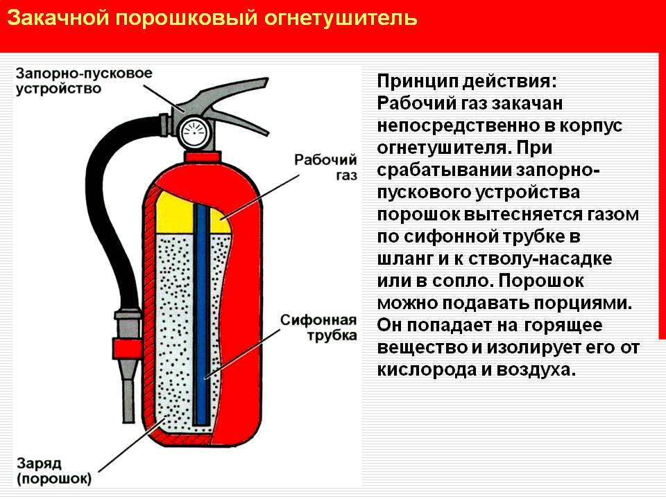 Как проводится перезарядка порошковых огнетушащих устройств