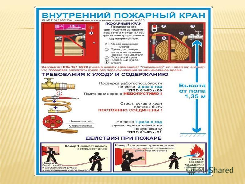 Плакат с противопожарной информацией