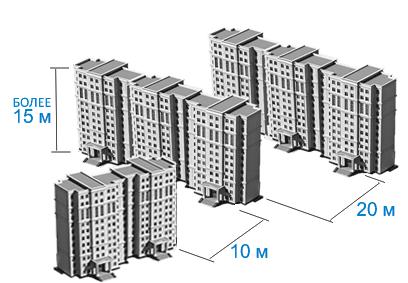 Требуемые расстояния между зданиями