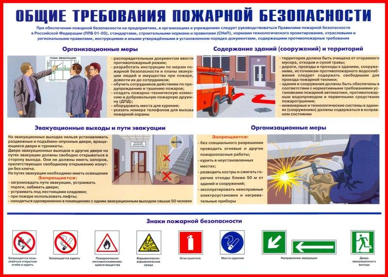Требования пожарной безопасности