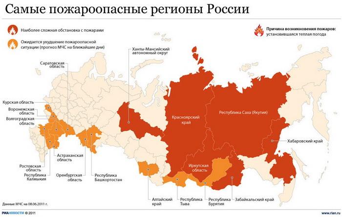 Пожароопасные районы РФ