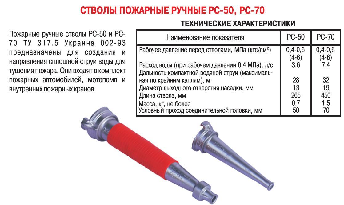 Краткая таблица ТТХ РС-50, РС-70
