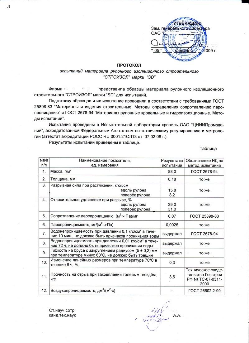 Протокол испытаний стройматериалов