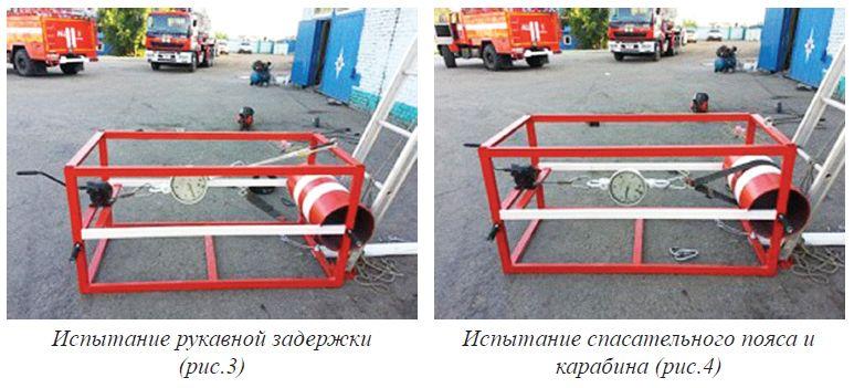 Испытания пожарно-технического вооружения
