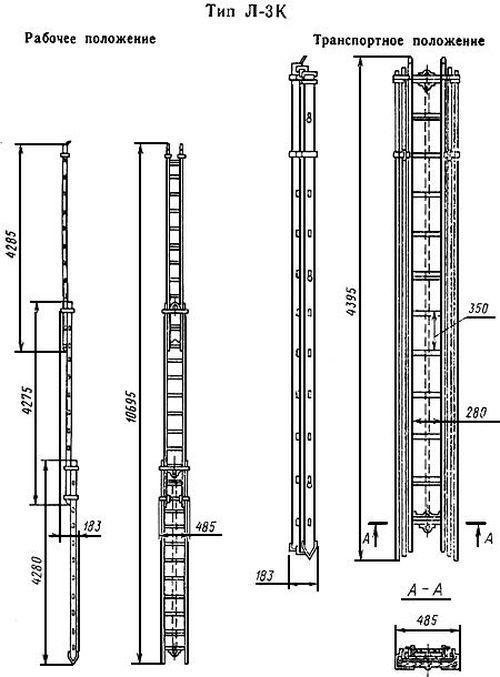 ТТХ пожарной раздвижной лестницы