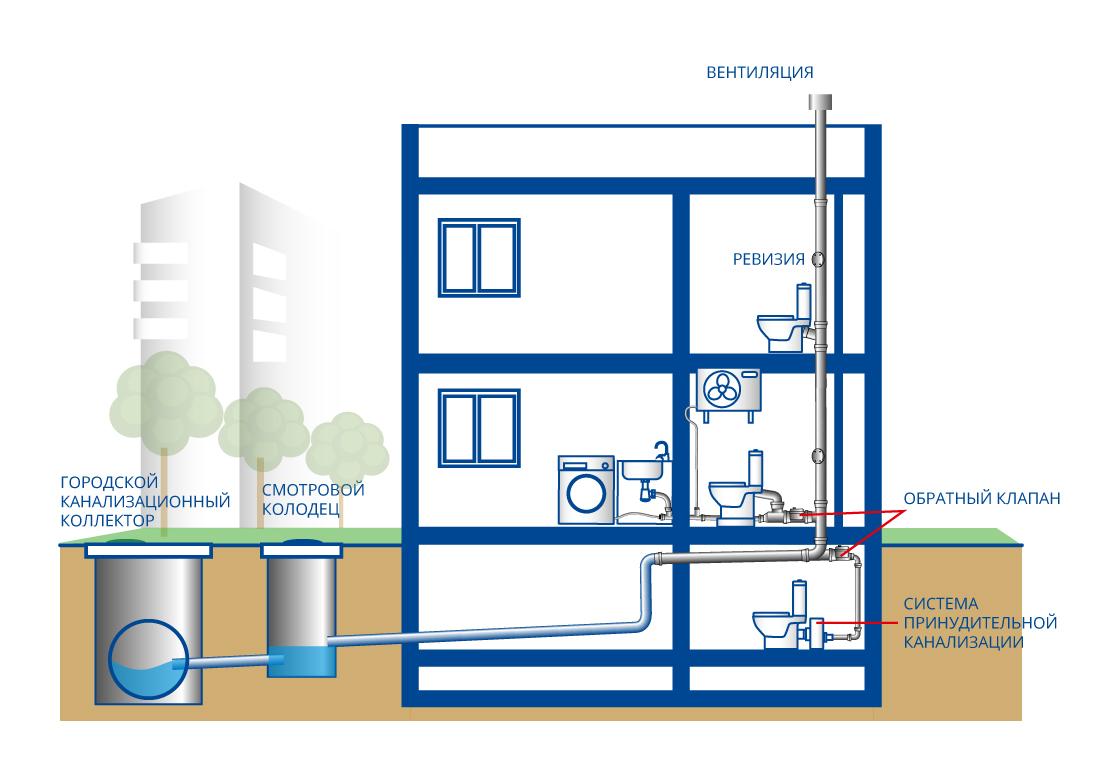 В перекрытиях между этажами противопожарные муфты надо устанавливать обязательно