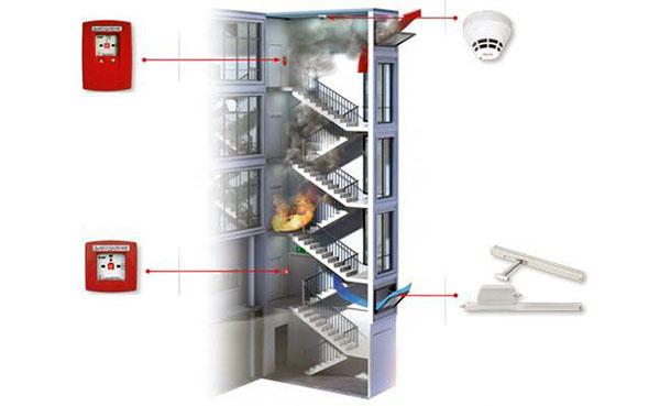 Система дымоудаления в многоэтажках