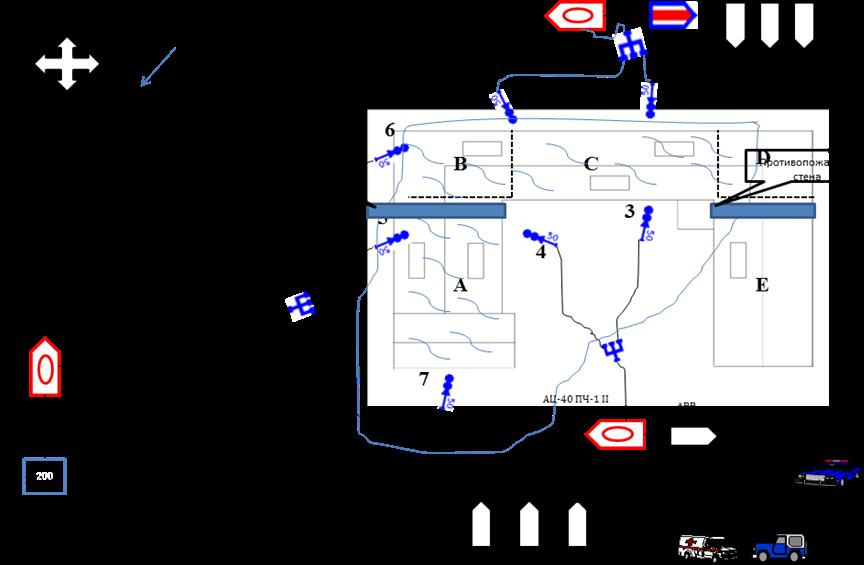 Графическая часть плана тушения пожара