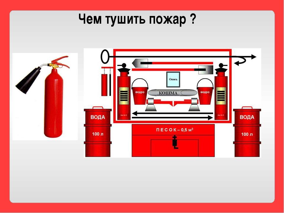 Чем можно тушить огонь