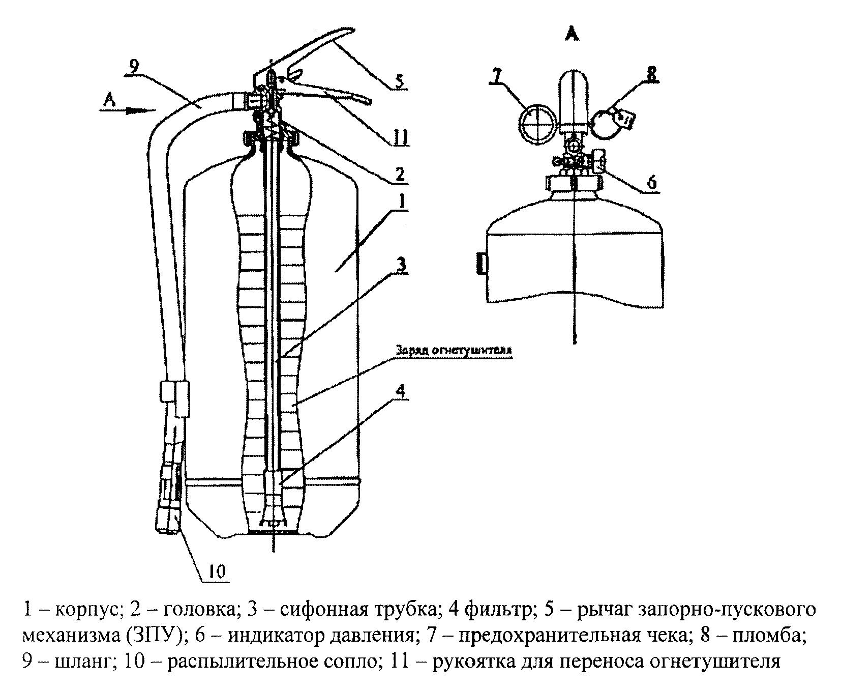 Конструкция воздушно-эмульсионного огнетушителя
